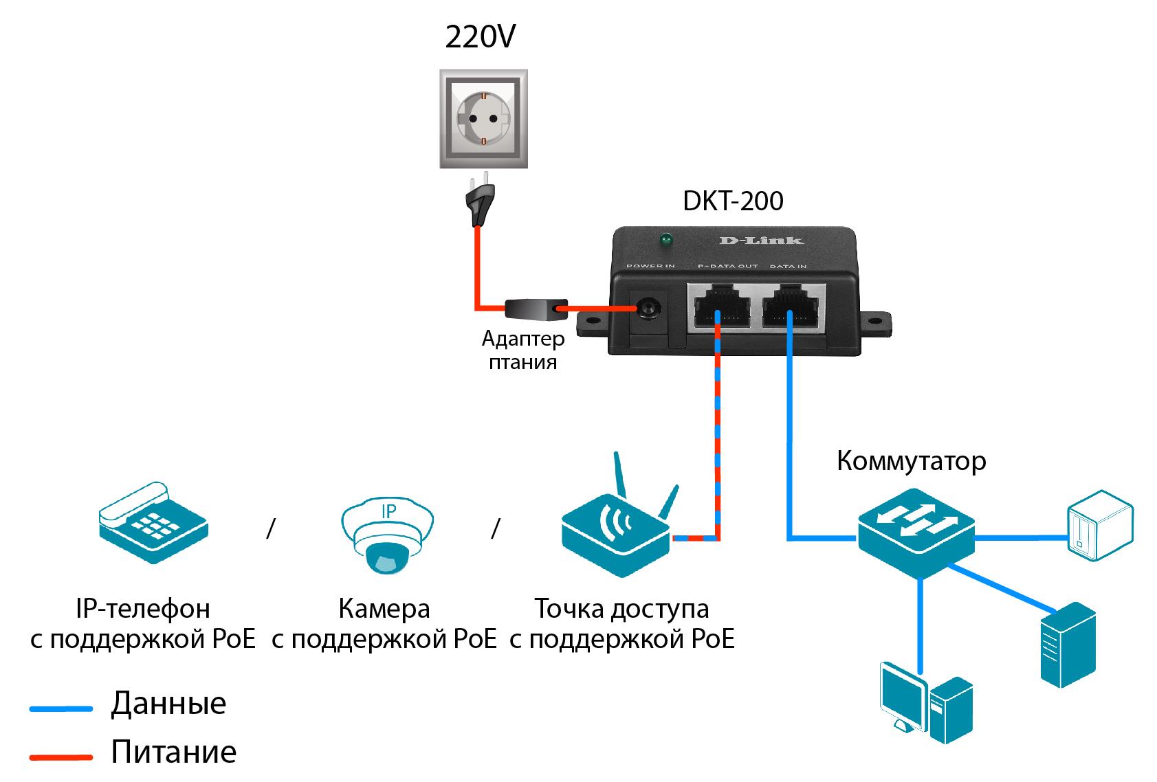 Инжектор poe схема подключения